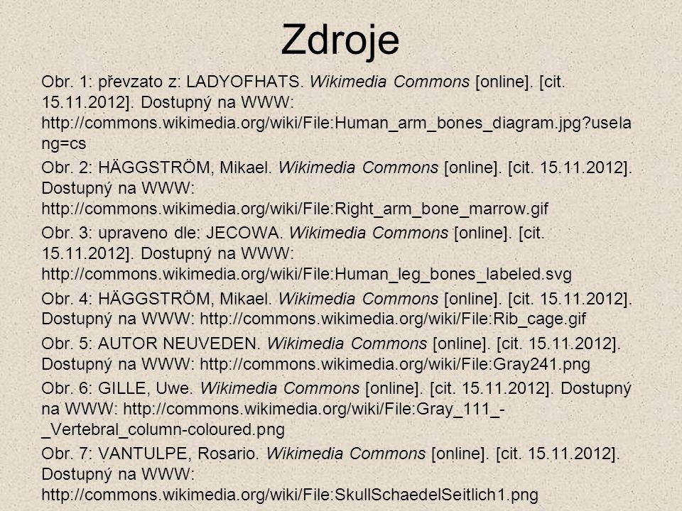 Zdroje Obr. 1: převzato z: LADYOFHATS. Wikimedia Commons [online].