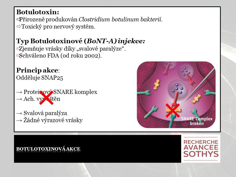 Botulotoxin:  Přirozeně produkován Clostridium botulinum bakterií.  Toxický pro nervový systém. Typ Botulotoxinové (BoNT-A) injekce:  Zjemňuje vrás