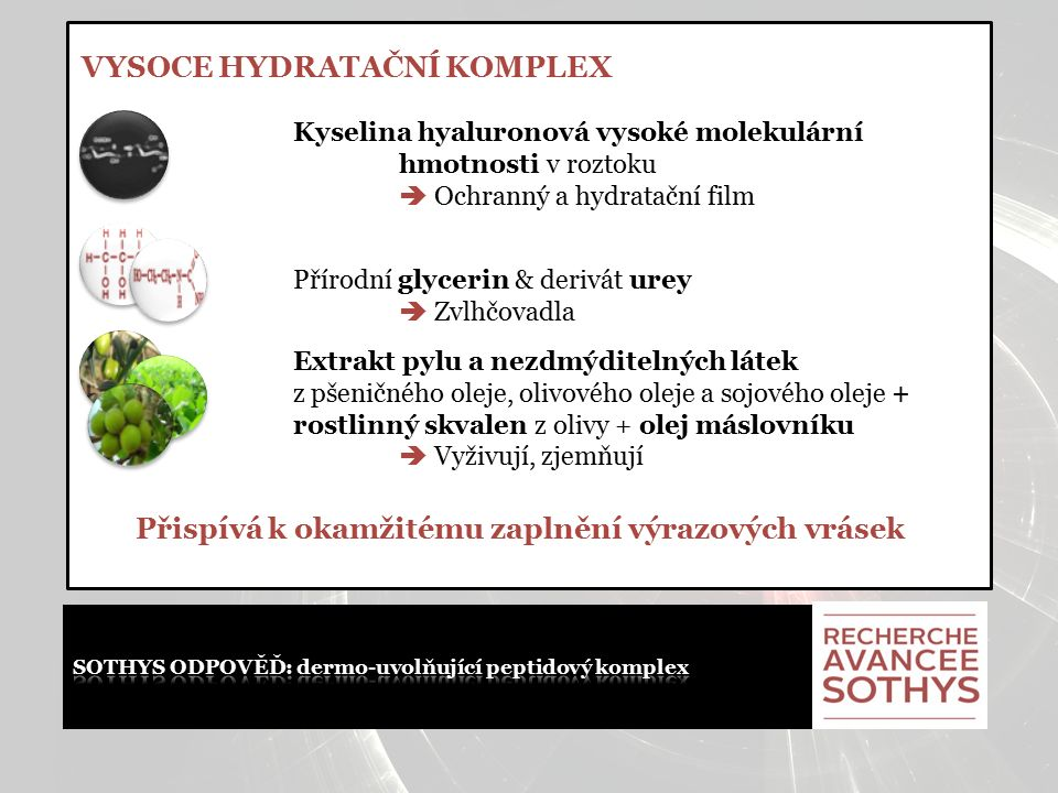 VYSOCE HYDRATAČNÍ KOMPLEX Kyselina hyaluronová vysoké molekulární hmotnosti v roztoku  Ochranný a hydratační film Přírodní glycerin & derivát urey  Zvlhčovadla Extrakt pylu a nezdmýditelných látek z pšeničného oleje, olivového oleje a sojového oleje + rostlinný skvalen z olivy + olej máslovníku  Vyživují, zjemňují Přispívá k okamžitému zaplnění výrazových vrásek