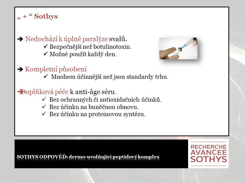 """"""" + """" Sothys  Nedochází k úplné paralýze svalů. Bezpečnější než botulinotoxin. Možné použít každý den.  Kompletní působení Mnohem účinnější než jsou"""