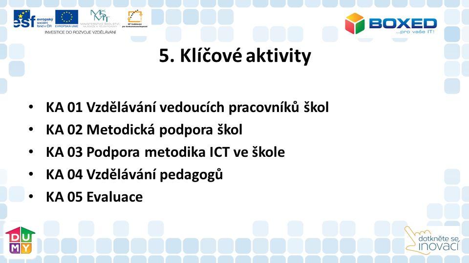 5. Klíčové aktivity KA 01 Vzdělávání vedoucích pracovníků škol KA 02 Metodická podpora škol KA 03 Podpora metodika ICT ve škole KA 04 Vzdělávání pedag