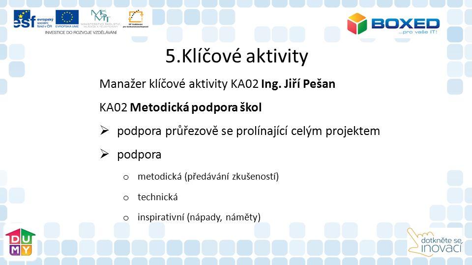 5.Klíčové aktivity Manažer klíčové aktivity KA02 Ing. Jiří Pešan KA02 Metodická podpora škol  podpora průřezově se prolínající celým projektem  podp