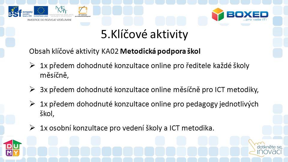 5.Klíčové aktivity Obsah klíčové aktivity KA02 Metodická podpora škol  1x předem dohodnuté konzultace online pro ředitele každé školy měsíčně,  3x p