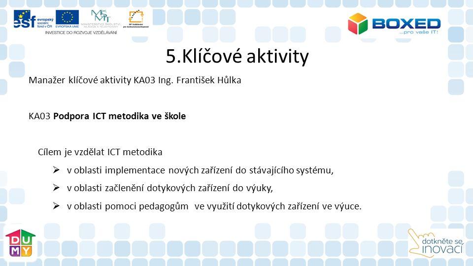 5.Klíčové aktivity Manažer klíčové aktivity KA03 Ing. František Hůlka KA03 Podpora ICT metodika ve škole Cílem je vzdělat ICT metodika  v oblasti imp