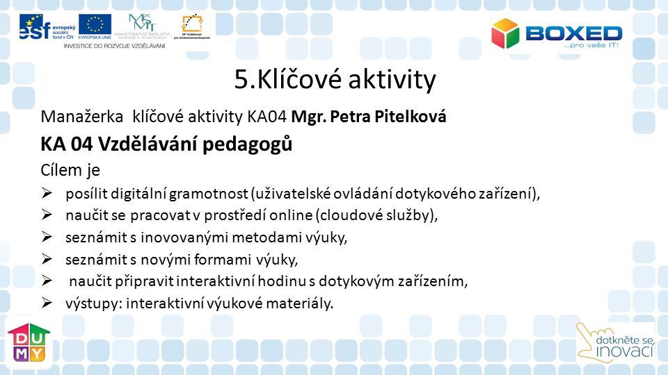 5.Klíčové aktivity Manažerka klíčové aktivity KA04 Mgr. Petra Pitelková KA 04 Vzdělávání pedagogů Cílem je  posílit digitální gramotnost (uživatelské