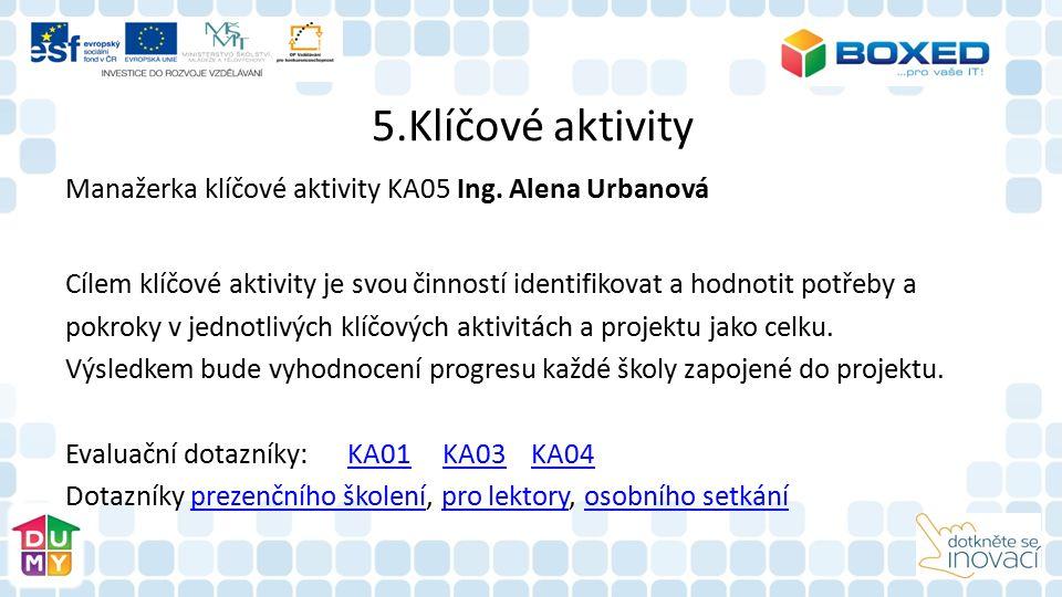 5.Klíčové aktivity Manažerka klíčové aktivity KA05 Ing. Alena Urbanová Cílem klíčové aktivity je svou činností identifikovat a hodnotit potřeby a pokr