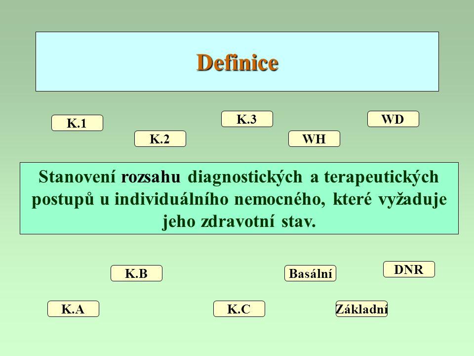 Definice Stanovení rozsahu diagnostických a terapeutických postupů u individuálního nemocného, které vyžaduje jeho zdravotní stav. K.A K.B K.C Basální
