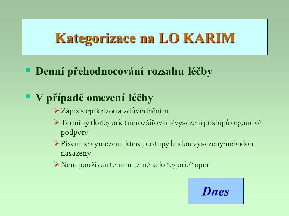 Kategorizace na LO KARIM  Denní přehodnocování rozsahu léčby  V případě omezení léčby  Zápis s epikrízou a zdůvodněním  Termíny (kategorie) nerozš