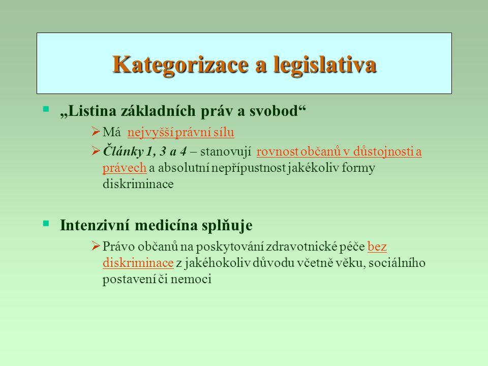 """Kategorizace a legislativa  """"Listina základních práv a svobod""""  Má nejvyšší právní sílu  Články 1, 3 a 4 – stanovují rovnost občanů v důstojnosti a"""