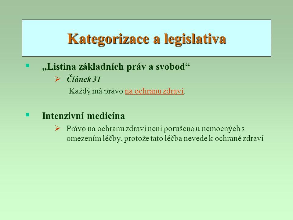 """Kategorizace a legislativa  """"Listina základních práv a svobod""""  Článek 31 Každý má právo na ochranu zdraví.  Intenzivní medicína  Právo na ochranu"""