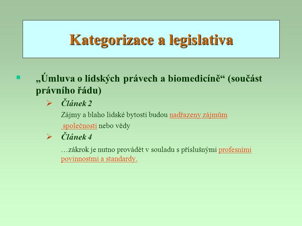 """Kategorizace a legislativa  """"Úmluva o lidských právech a biomedicíně"""" (součást právního řádu)  Článek 2 Zájmy a blaho lidské bytosti budou nadřazeny"""