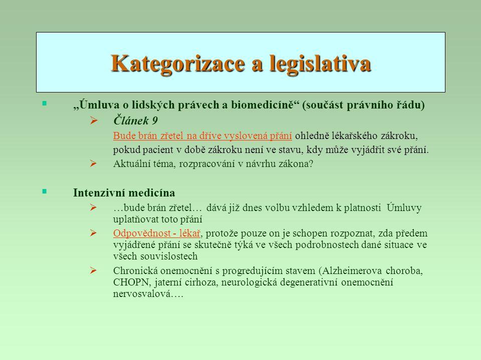 """Kategorizace a legislativa  """"Úmluva o lidských právech a biomedicíně"""" (součást právního řádu)  Článek 9 Bude brán zřetel na dříve vyslovená přání oh"""