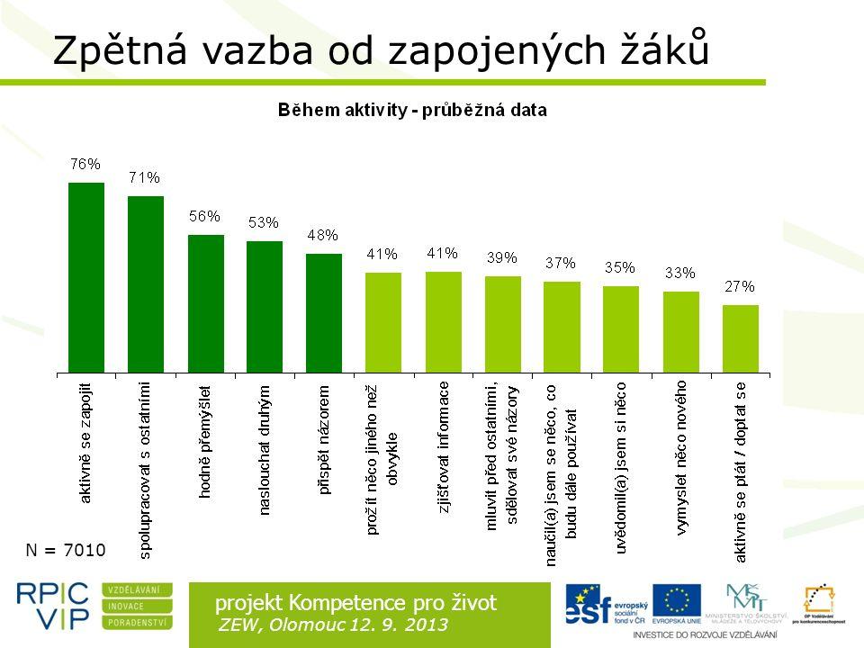 Rozdíl je v lidech projekt Kompetence pro život ZEW, Olomouc 12. 9. 2013 Zpětná vazba od zapojených žáků N = 7010