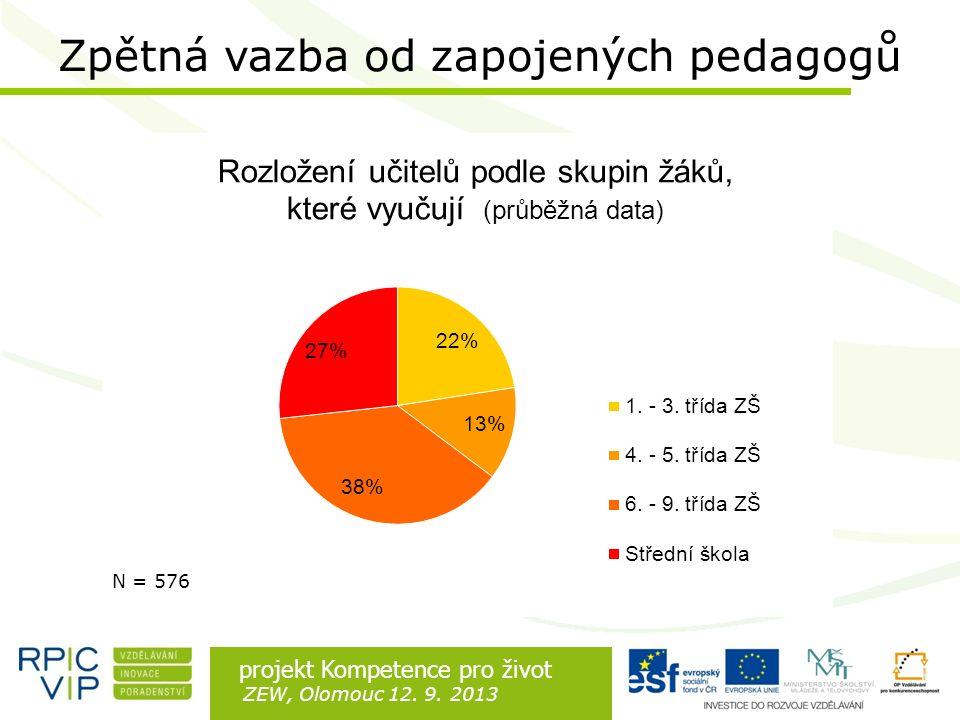 Rozdíl je v lidech projekt Kompetence pro život ZEW, Olomouc 12. 9. 2013 Zpětná vazba od zapojených pedagogů