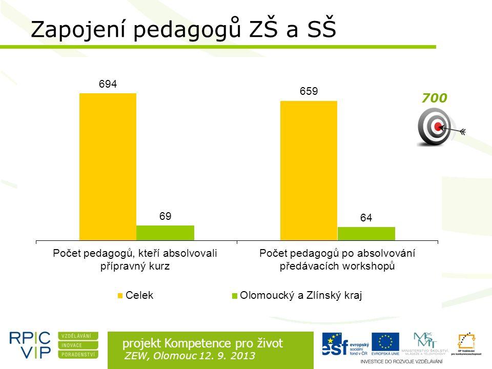 Rozdíl je v lidech projekt Kompetence pro život ZEW, Olomouc 12. 9. 2013 Zapojení pedagogů ZŠ a SŠ 700