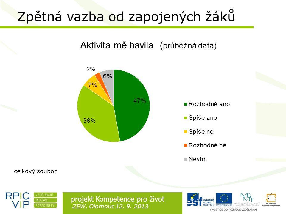 Rozdíl je v lidech projekt Kompetence pro život ZEW, Olomouc 12. 9. 2013 Zpětná vazba od zapojených žáků celkový soubor