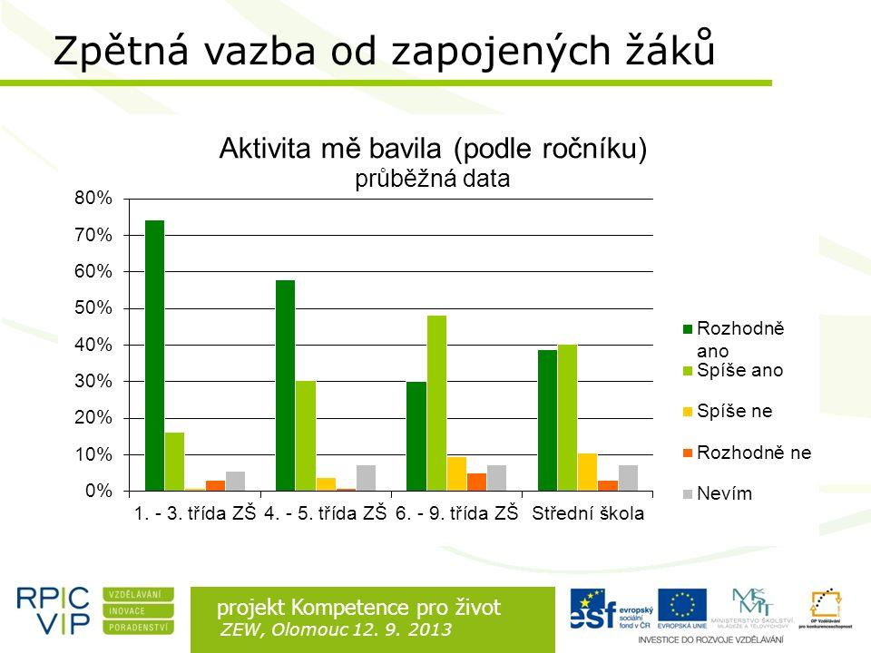 Rozdíl je v lidech projekt Kompetence pro život ZEW, Olomouc 12. 9. 2013 Zpětná vazba od zapojených žáků