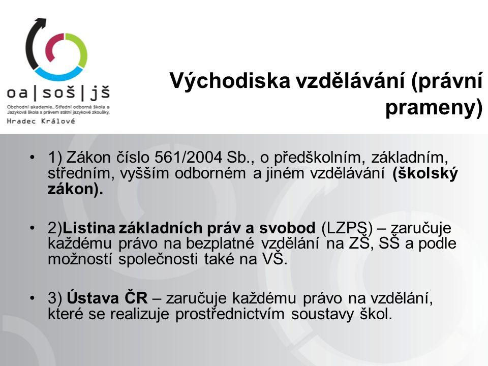 Východiska vzdělávání (právní prameny) 1) Zákon číslo 561/2004 Sb., o předškolním, základním, středním, vyšším odborném a jiném vzdělávání (školský zákon).