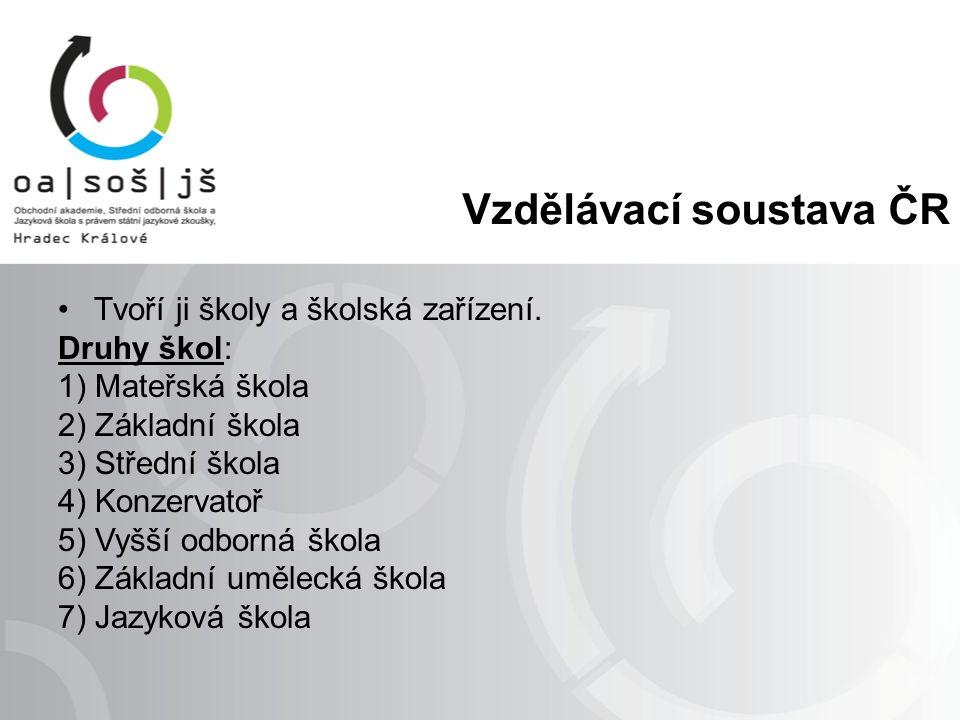 Vzdělávací soustava ČR Tvoří ji školy a školská zařízení.