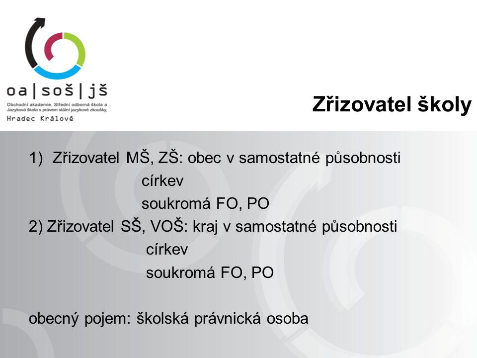 Druhy vzdělávání v ČR V ČR probíhá: Předškolní vzdělávání Základní vzdělávání Střední vzdělávání Vzdělávání v konzervatoři Vyšší odborné vzdělávání