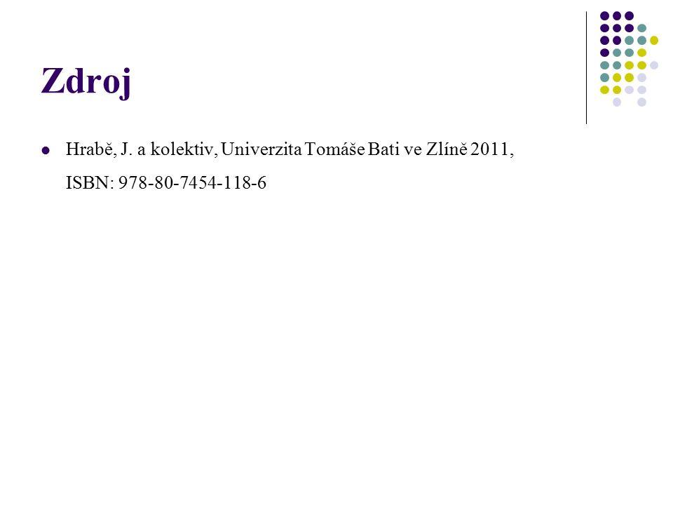 Zdroj Hrabě, J. a kolektiv, Univerzita Tomáše Bati ve Zlíně 2011, ISBN: 978-80-7454-118-6