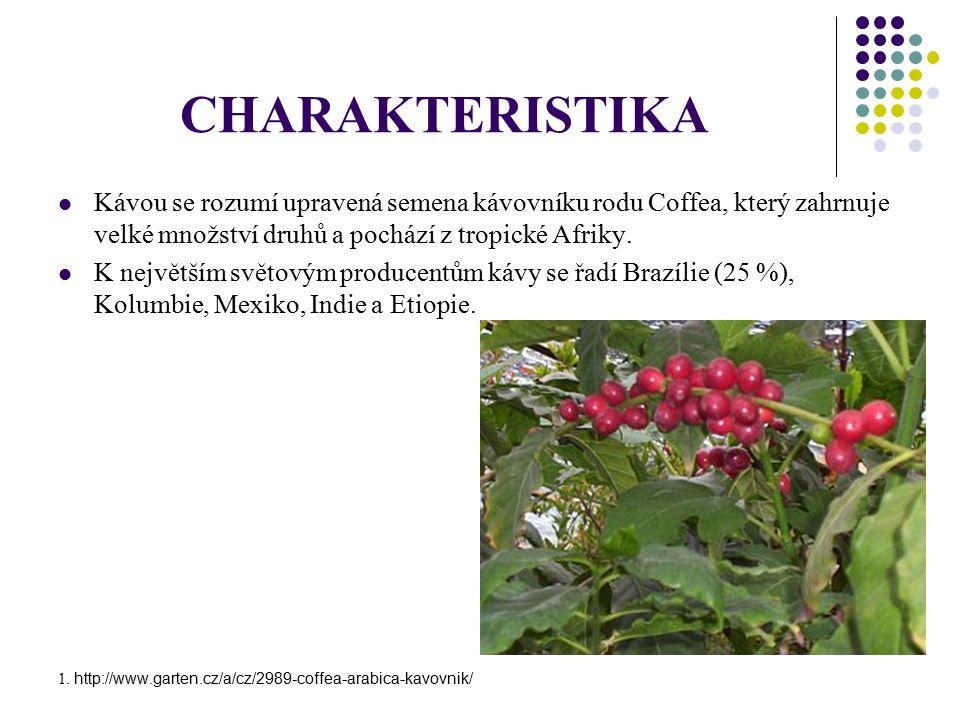 CHARAKTERISTIKA Kávou se rozumí upravená semena kávovníku rodu Coffea, který zahrnuje velké množství druhů a pochází z tropické Afriky.