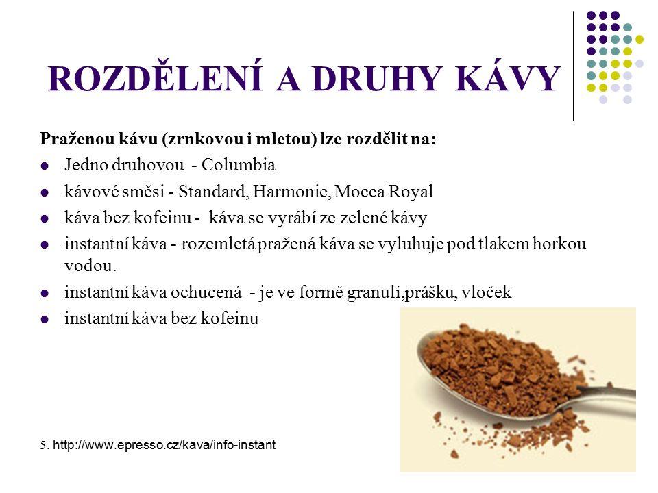 SKLADOVÁNÍ KÁVY Pražená káva je vysoce hygroskopická, proto velmi snadno vlhne a pohlcuje cizí pachy.