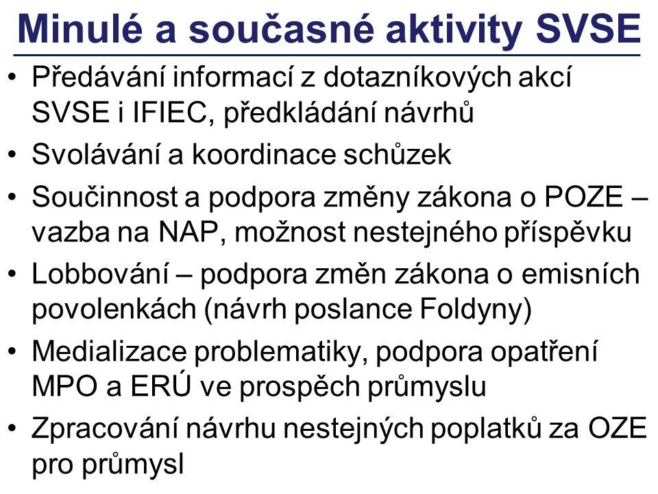 Minulé a současné aktivity SVSE Předávání informací z dotazníkových akcí SVSE i IFIEC, předkládání návrhů Svolávání a koordinace schůzek Součinnost a