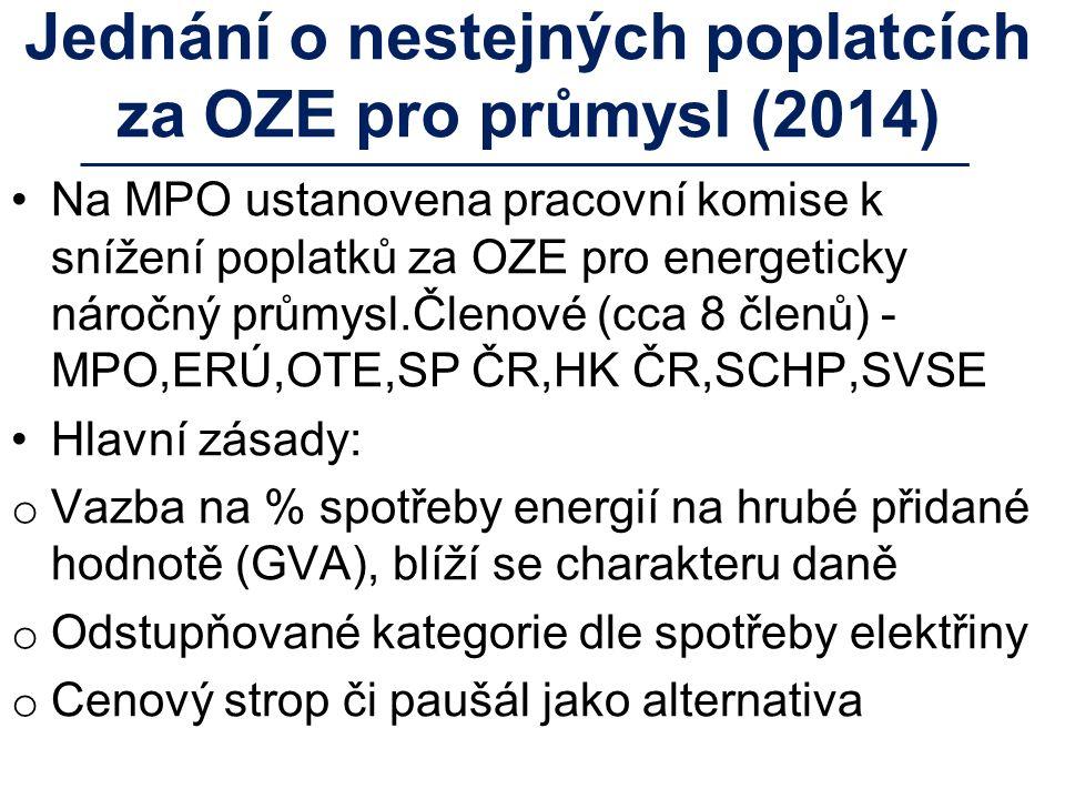 Jednání o nestejných poplatcích za OZE pro průmysl (2014) Na MPO ustanovena pracovní komise k snížení poplatků za OZE pro energeticky náročný průmysl.Členové (cca 8 členů) - MPO,ERÚ,OTE,SP ČR,HK ČR,SCHP,SVSE Hlavní zásady: o Vazba na % spotřeby energií na hrubé přidané hodnotě (GVA), blíží se charakteru daně o Odstupňované kategorie dle spotřeby elektřiny o Cenový strop či paušál jako alternativa