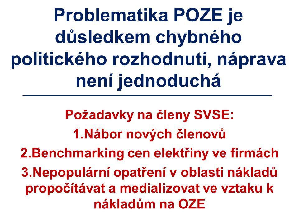 Problematika POZE je důsledkem chybného politického rozhodnutí, náprava není jednoduchá Požadavky na členy SVSE: 1.Nábor nových členovů 2.Benchmarking cen elektřiny ve firmách 3.Nepopulární opatření v oblasti nákladů propočítávat a medializovat ve vztaku k nákladům na OZE