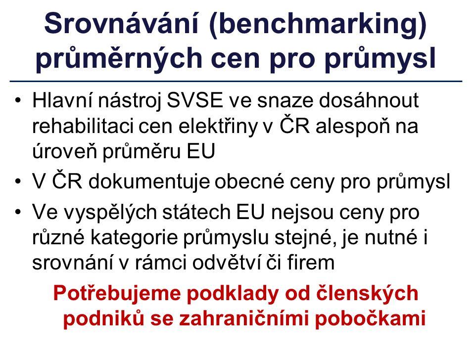 Srovnávání (benchmarking) průměrných cen pro průmysl Hlavní nástroj SVSE ve snaze dosáhnout rehabilitaci cen elektřiny v ČR alespoň na úroveň průměru EU V ČR dokumentuje obecné ceny pro průmysl Ve vyspělých státech EU nejsou ceny pro různé kategorie průmyslu stejné, je nutné i srovnání v rámci odvětví či firem Potřebujeme podklady od členských podniků se zahraničními pobočkami