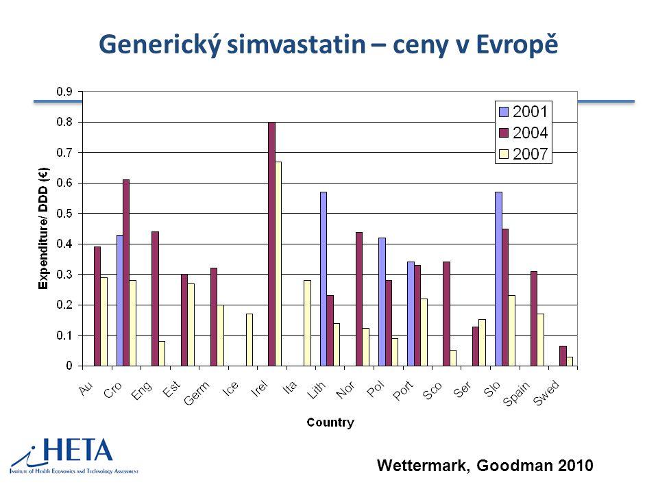 Generický simvastatin – ceny v Evropě Wettermark, Goodman 2010