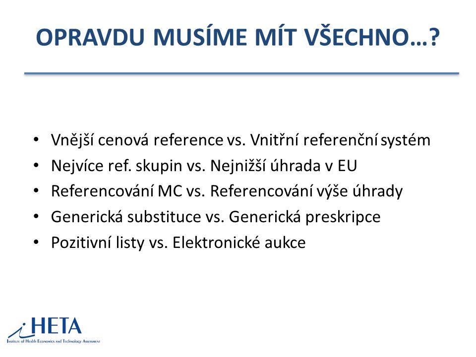 OPRAVDU MUSÍME MÍT VŠECHNO…? Vnější cenová reference vs. Vnitřní referenční systém Nejvíce ref. skupin vs. Nejnižší úhrada v EU Referencování MC vs. R