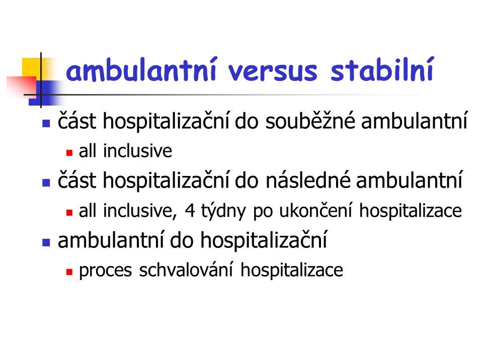 ambulantní versus stabilní část hospitalizační do souběžné ambulantní all inclusive část hospitalizační do následné ambulantní all inclusive, 4 týdny