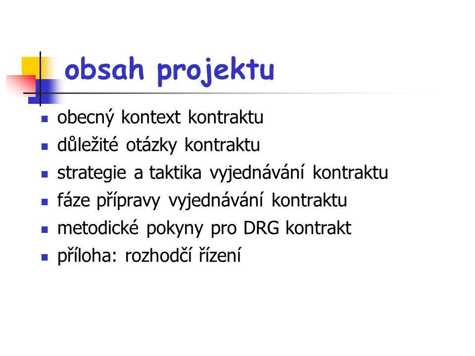 obsah projektu obecný kontext kontraktu důležité otázky kontraktu strategie a taktika vyjednávání kontraktu fáze přípravy vyjednávání kontraktu metodické pokyny pro DRG kontrakt příloha: rozhodčí řízení