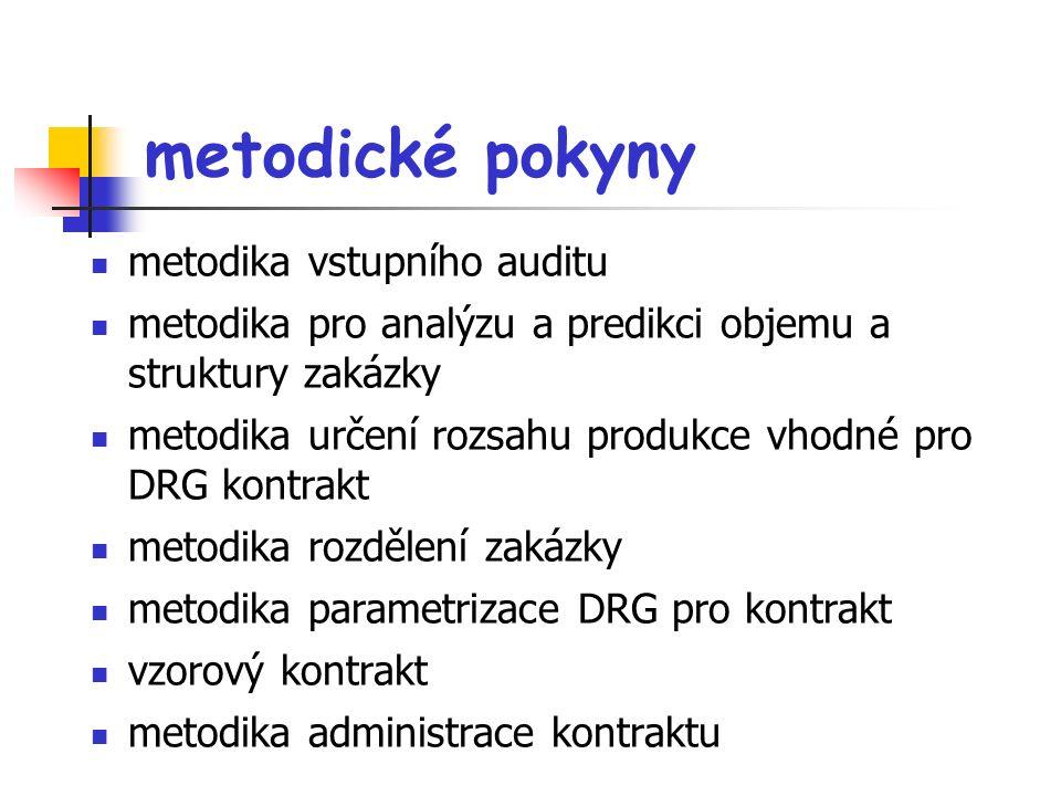 metodické pokyny metodika vstupního auditu metodika pro analýzu a predikci objemu a struktury zakázky metodika určení rozsahu produkce vhodné pro DRG kontrakt metodika rozdělení zakázky metodika parametrizace DRG pro kontrakt vzorový kontrakt metodika administrace kontraktu