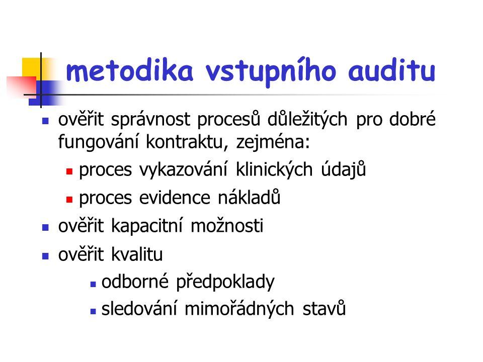 metodika vstupního auditu ověřit správnost procesů důležitých pro dobré fungování kontraktu, zejména: proces vykazování klinických údajů proces evidence nákladů ověřit kapacitní možnosti ověřit kvalitu odborné předpoklady sledování mimořádných stavů