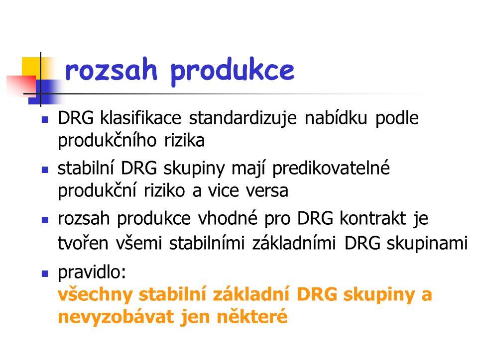 rozsah produkce DRG klasifikace standardizuje nabídku podle produkčního rizika stabilní DRG skupiny mají predikovatelné produkční riziko a vice versa rozsah produkce vhodné pro DRG kontrakt je tvořen všemi stabilními základními DRG skupinami  pravidlo: všechny stabilní základní DRG skupiny a nevyzobávat jen některé