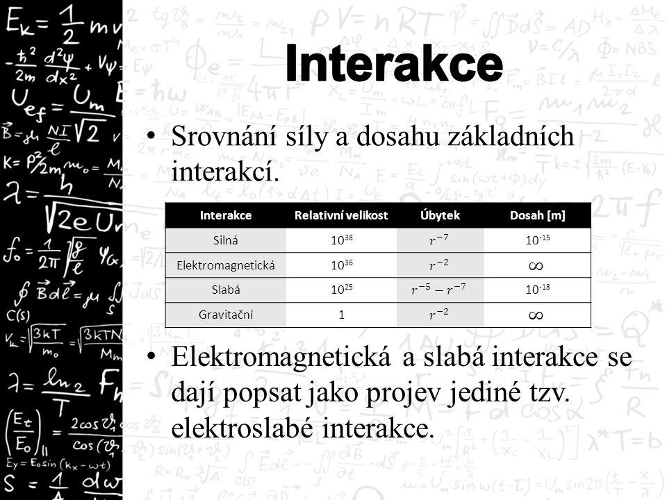 Srovnání síly a dosahu základních interakcí.