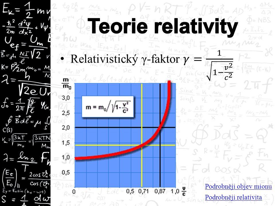 Podrobněji relativita Podrobněji objev mionu