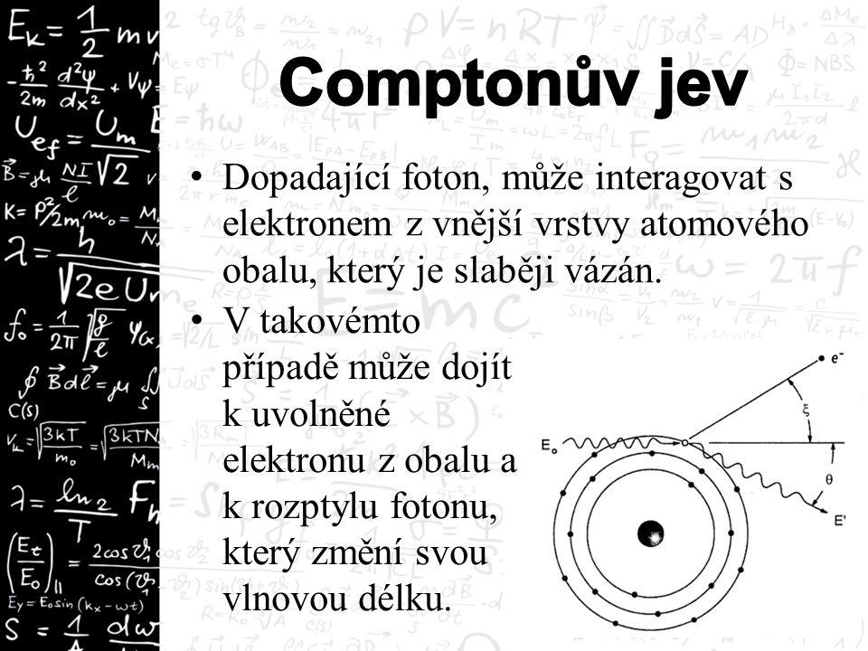 Dopadající foton, může interagovat s elektronem z vnější vrstvy atomového obalu, který je slaběji vázán.
