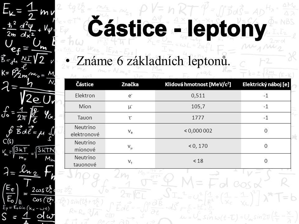 Leptony podléhají pouze slabé a gravitační interakci (pokud mají náboj tak i elektromagnetické).