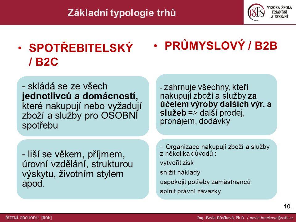 SPOTŘEBITELSKÝ / B2C PRŮMYSLOVÝ / B2B 10.