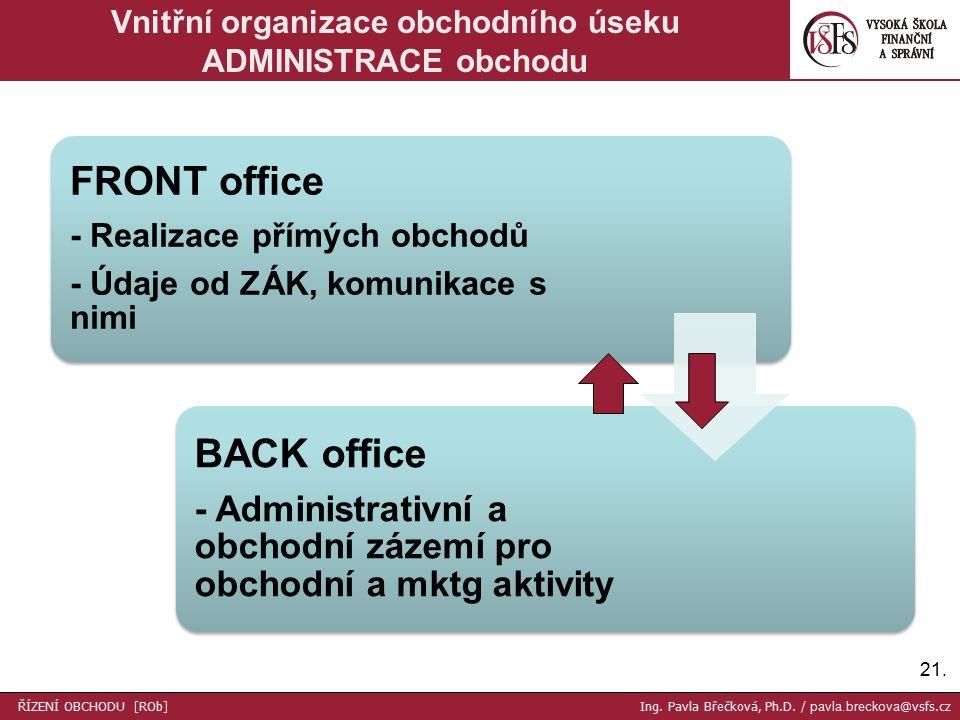 21. Vnitřní organizace obchodního úseku ADMINISTRACE obchodu FRONT office - Realizace přímých obchodů - Údaje od ZÁK, komunikace s nimi BACK office -