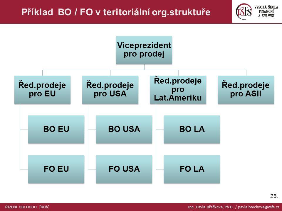 25. Příklad BO / FO v teritoriální org.struktuře Viceprezident pro prodej Řed.prodeje pro EU BO EU FO EU Řed.prodeje pro USA BO USA FO USA Řed.prodeje