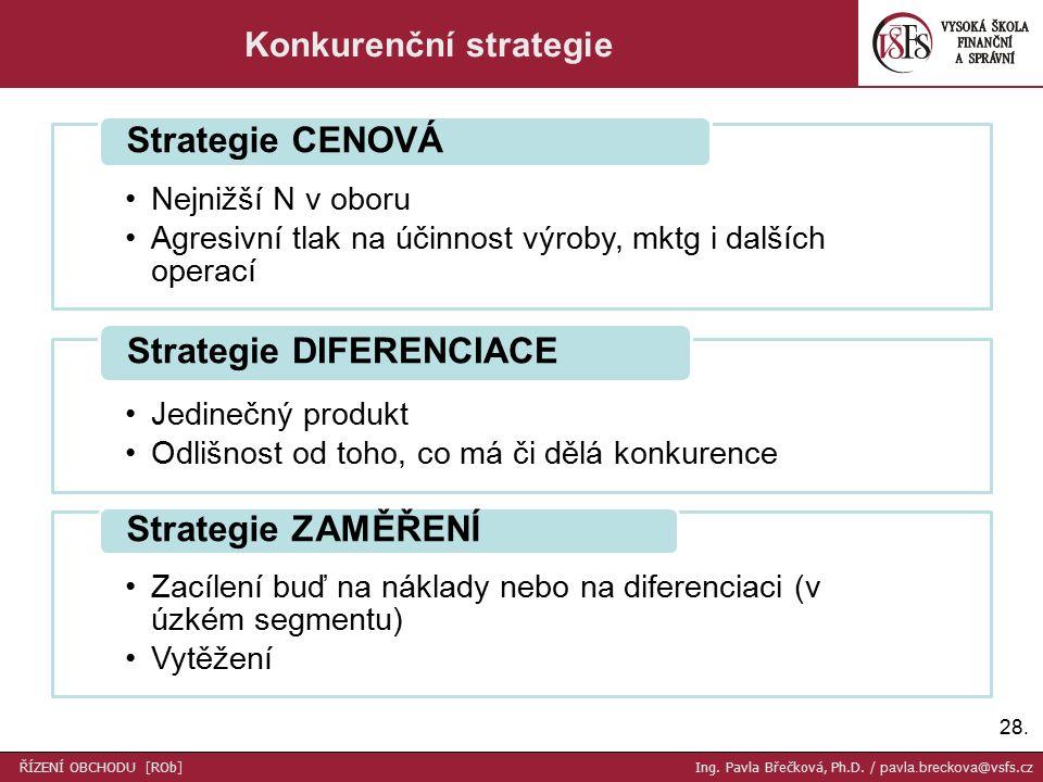 Nejnižší N v oboru Agresivní tlak na účinnost výroby, mktg i dalších operací Strategie CENOVÁ Jedinečný produkt Odlišnost od toho, co má či dělá konkurence Strategie DIFERENCIACE Zacílení buď na náklady nebo na diferenciaci (v úzkém segmentu) Vytěžení Strategie ZAMĚŘENÍ 28.