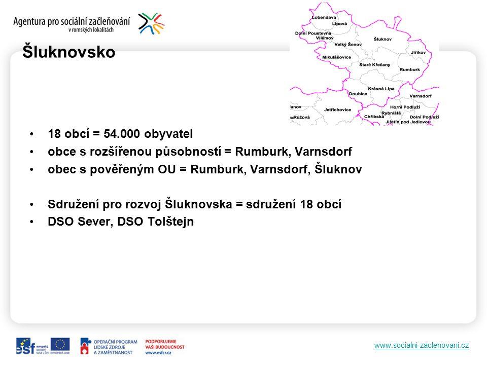 www.socialni-zaclenovani.cz Šluknovsko 18 obcí = 54.000 obyvatel obce s rozšířenou působností = Rumburk, Varnsdorf obec s pověřeným OU = Rumburk, Varn
