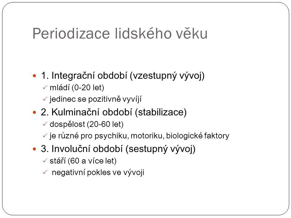 Periodizace lidského věku 1.