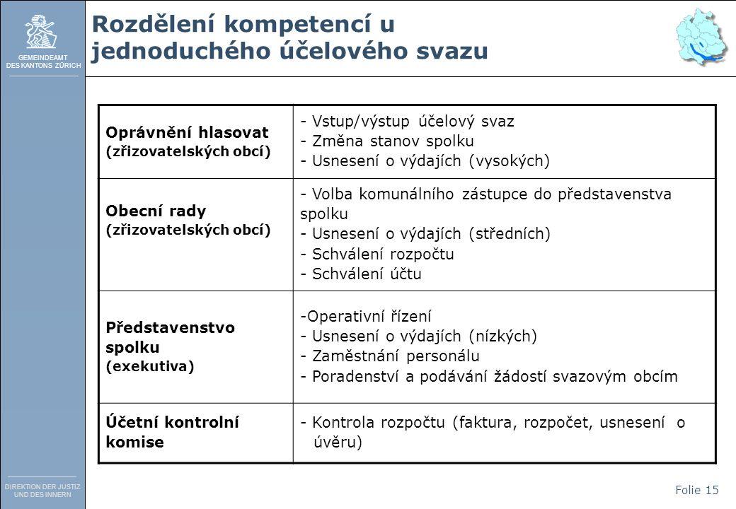 GEMEINDEAMT DES KANTONS ZÜRICH DIREKTION DER JUSTIZ UND DES INNERN Folie 15 Rozdělení kompetencí u jednoduchého účelového svazu Oprávnění hlasovat (zřizovatelských obcí) - Vstup/výstup účelový svaz - Změna stanov spolku - Usnesení o výdajích (vysokých) Obecní rady (zřizovatelských obcí) - Volba komunálního zástupce do představenstva spolku - Usnesení o výdajích (středních) - Schválení rozpočtu - Schválení účtu Představenstvo spolku (exekutiva) -Operativní řízení - Usnesení o výdajích (nízkých) - Zaměstnání personálu - Poradenství a podávání žádostí svazovým obcím Účetní kontrolní komise - Kontrola rozpočtu (faktura, rozpočet, usnesení o úvěru)