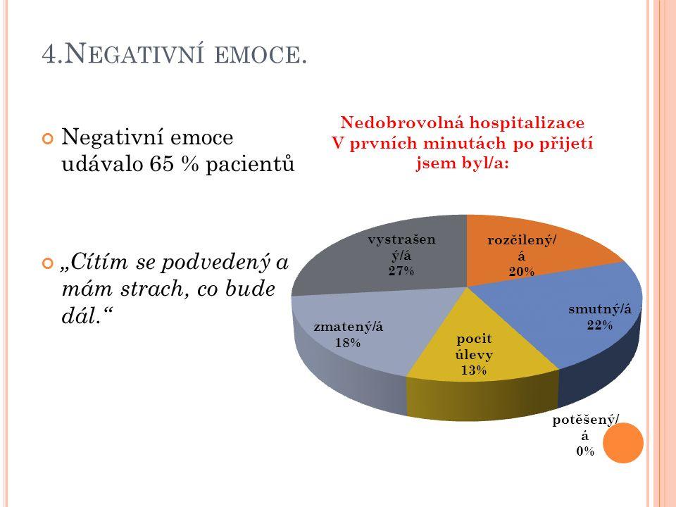 """4.N EGATIVNÍ EMOCE. Negativní emoce udávalo 65 % pacientů """"Cítím se podvedený a mám strach, co bude dál."""""""